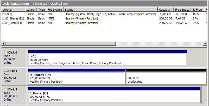 Disk Management - Unallocated space