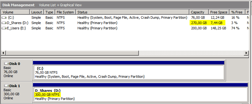 Disk Management – Wrong size