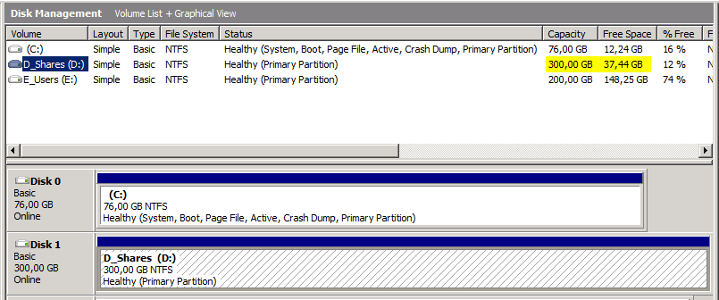 Disk Management – All is good again